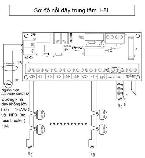 huong-dan-su-dung-trung-tam-bao-chay-yf3-3